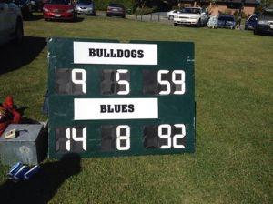 Bulldogs Blues 2014 CAFL Final Scoreboard