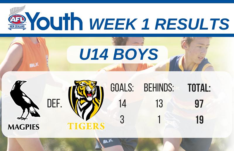afl-youth-week-1-results-u14-boys