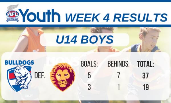 afl-youth-results-u14-boys-week-4