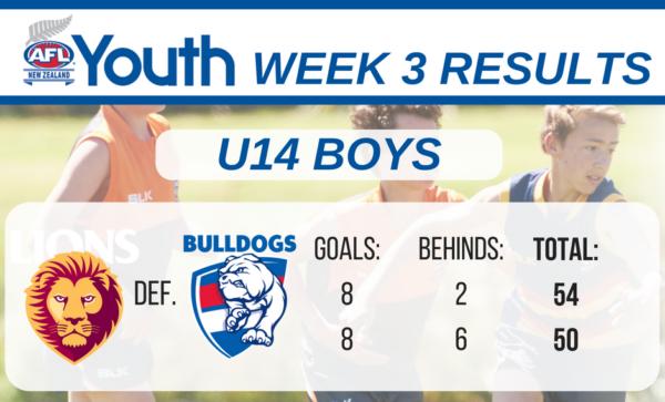 afl-youth-results-u14-boys-wellington-week-3
