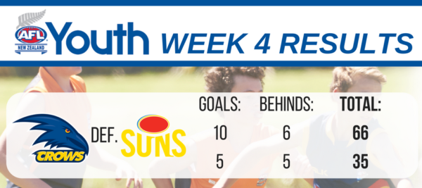 afl-youth-results-u17-week-8