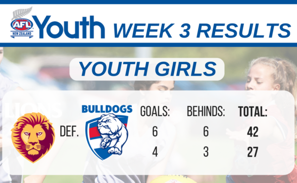 afl-youth-results-youth-girls-week-3