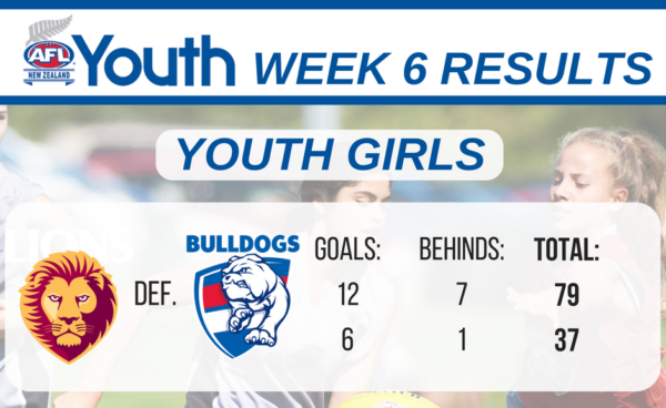 afl-youth-results-youth-girls-week-6