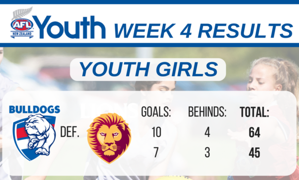 afl-youth-results-youth-girls-week-4