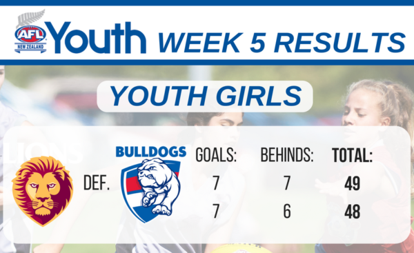 afl-youth-results-youth-girls-week-5-2