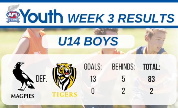 afl-youth-results-u14-boys-auckland-week-3
