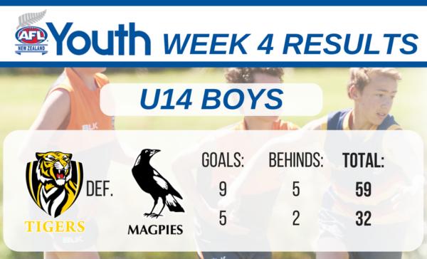 afl-youth-results-u14-boys-auckland-week-4