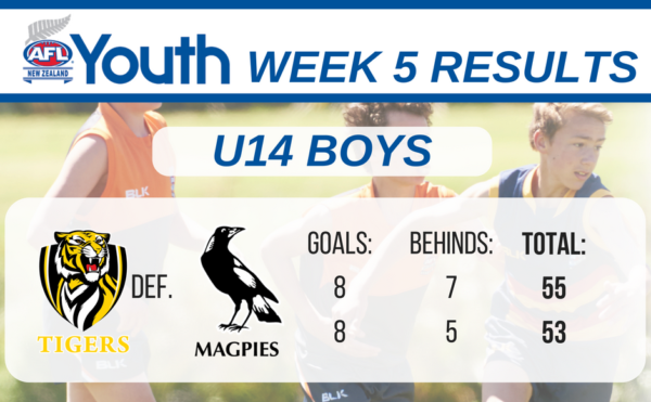 afl-youth-results-u14-boys-auckland-week-5