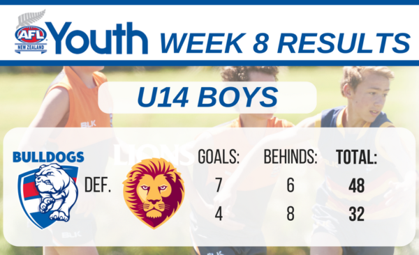 afl-youth-results-u14-boys-wellington-week-8