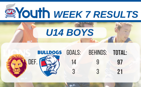 afl-youth-results-u14-boys-wellington-week-7
