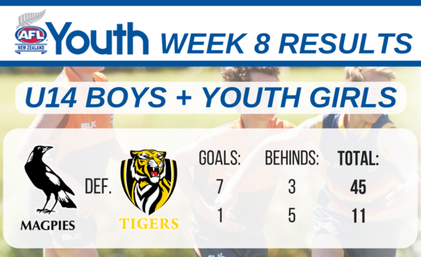 afl-youth-results-u14-boys-auckland-week-8