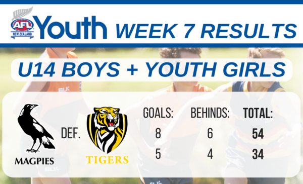 afl-youth-results-u14-boys-youth-girls