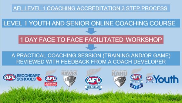 coaching-accrediatation-process