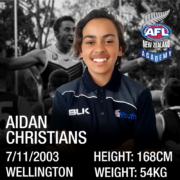 Aidan-Christians